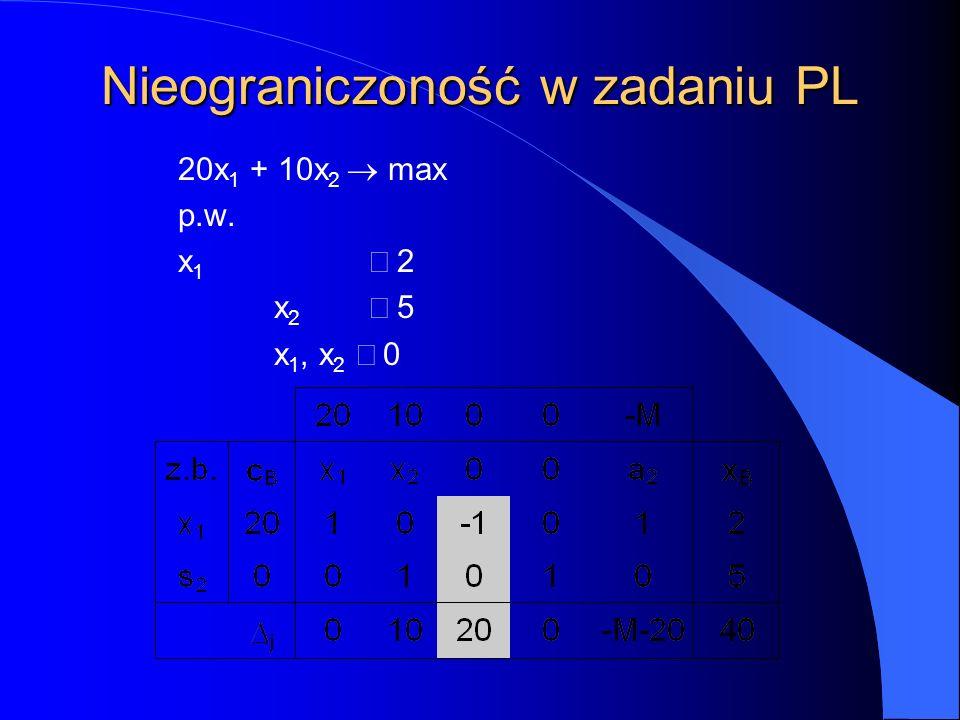 Nieograniczoność w zadaniu PL 20x 1 + 10x 2  max p.w. x 1  2 x 2  5 x 1, x 2  0