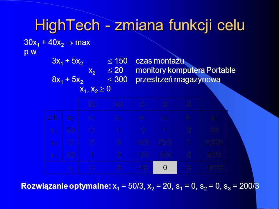 HighTech - zmiana funkcji celu 30x 1 + 40x 2  max p.w.