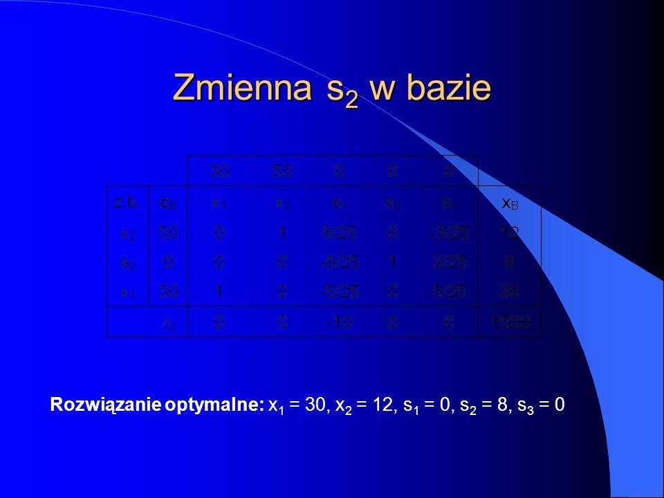Zmienna s 2 w bazie Rozwiązanie optymalne: x 1 = 30, x 2 = 12, s 1 = 0, s 2 = 8, s 3 = 0