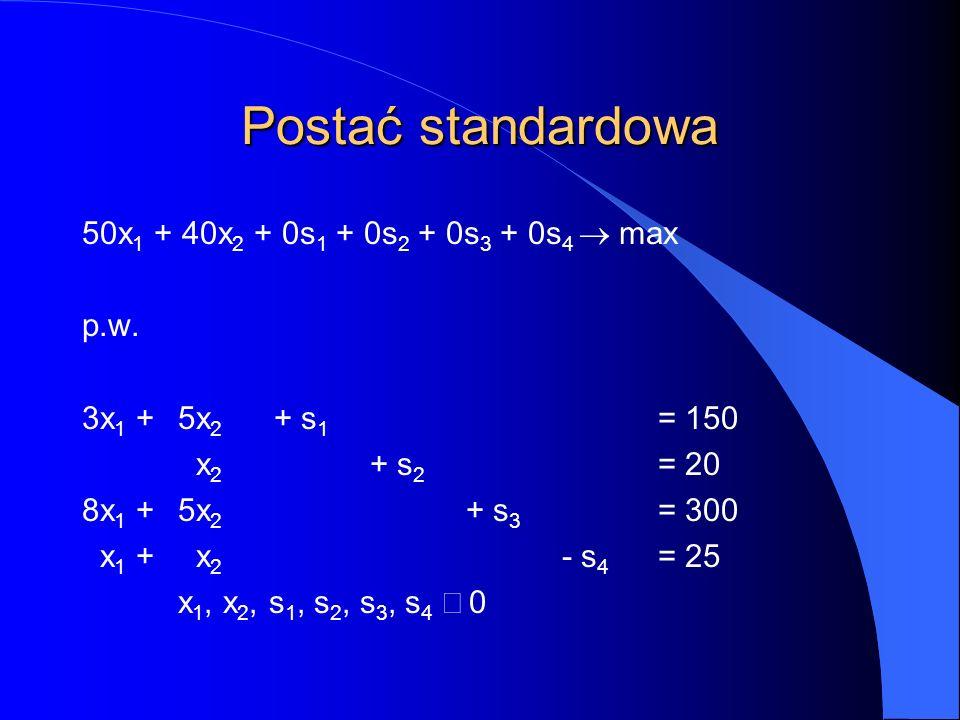 Postać standardowa 50x 1 + 40x 2 + 0s 1 + 0s 2 + 0s 3 + 0s 4  max p.w.