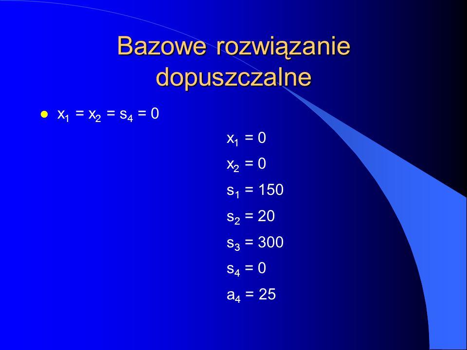 Bazowe rozwiązanie dopuszczalne l x 1 = x 2 = s 4 = 0 x 1 = 0 x 2 = 0 s 1 = 150 s 2 = 20 s 3 = 300 s 4 = 0 a 4 = 25