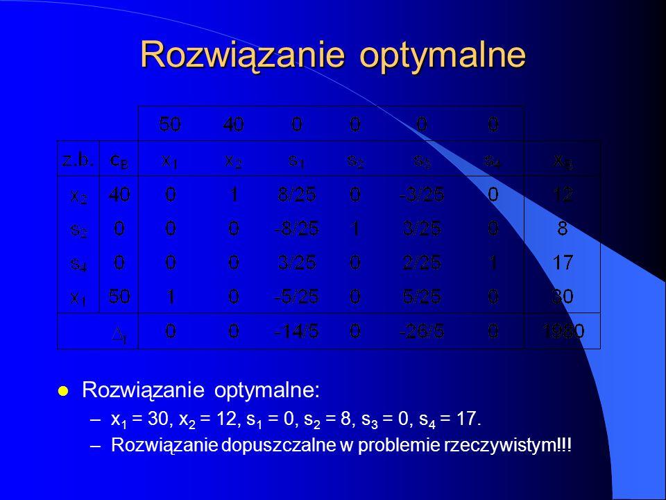 Rozwiązanie optymalne l Rozwiązanie optymalne: –x 1 = 30, x 2 = 12, s 1 = 0, s 2 = 8, s 3 = 0, s 4 = 17.