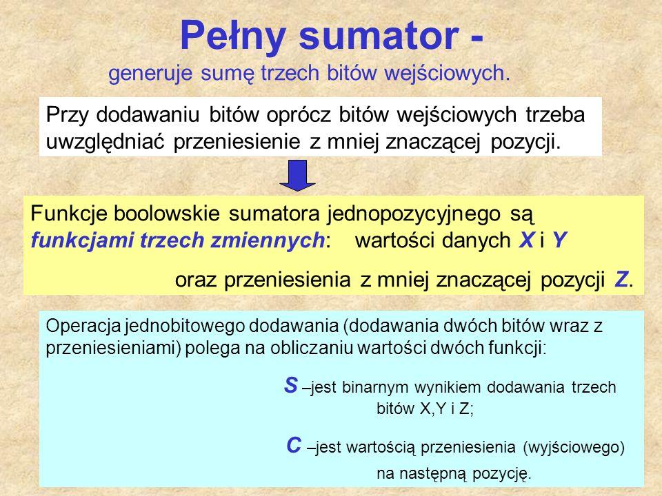 13 Pełny sumator - Przy dodawaniu bitów oprócz bitów wejściowych trzeba uwzględniać przeniesienie z mniej znaczącej pozycji. Funkcje boolowskie sumato