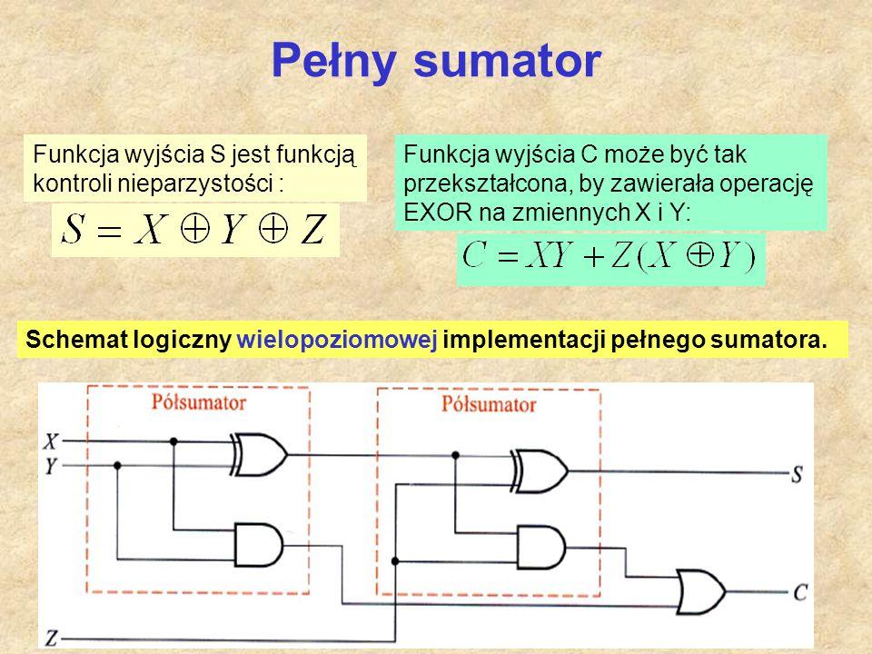 16 Pełny sumator Funkcja wyjścia S jest funkcją kontroli nieparzystości : Funkcja wyjścia C może być tak przekształcona, by zawierała operację EXOR na