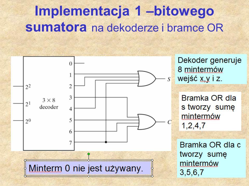 18 Implementacja 1 –bitowego sumatora na dekoderze i bramce OR