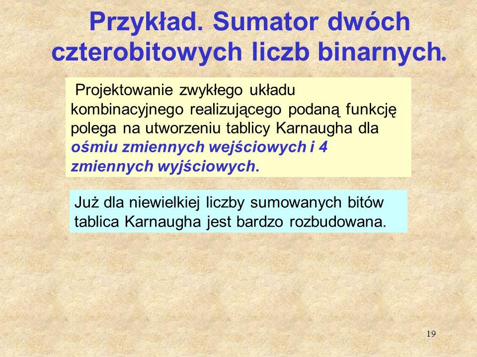 19 Przykład. Sumator dwóch czterobitowych liczb binarnych. Projektowanie zwykłego układu kombinacyjnego realizującego podaną funkcję polega na utworze
