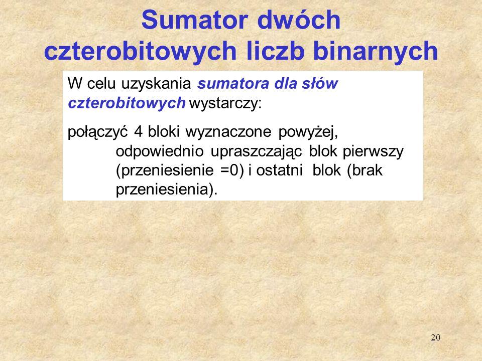 20 Sumator dwóch czterobitowych liczb binarnych W celu uzyskania sumatora dla słów czterobitowych wystarczy: połączyć 4 bloki wyznaczone powyżej, odpo