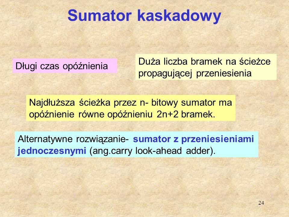 24 Sumator kaskadowy Długi czas opóźnienia Duża liczba bramek na ścieżce propagującej przeniesienia Najdłuższa ścieżka przez n- bitowy sumator ma opóź