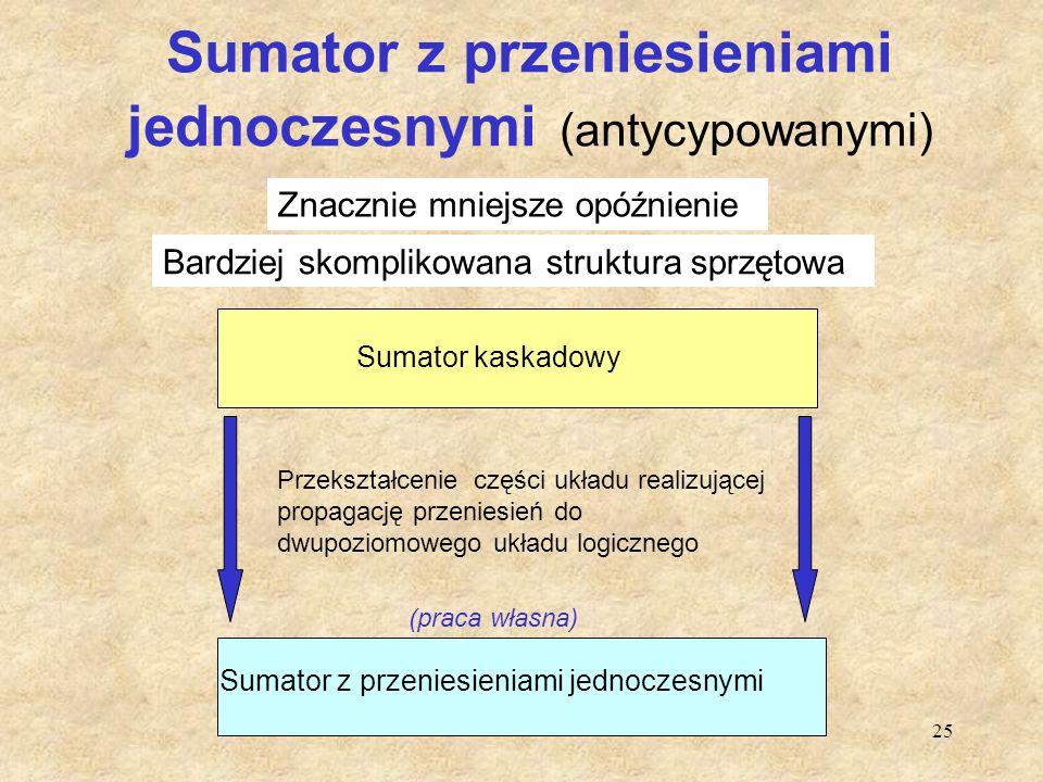 25 Sumator z przeniesieniami jednoczesnymi (antycypowanymi) Znacznie mniejsze opóźnienie Bardziej skomplikowana struktura sprzętowa Sumator kaskadowy