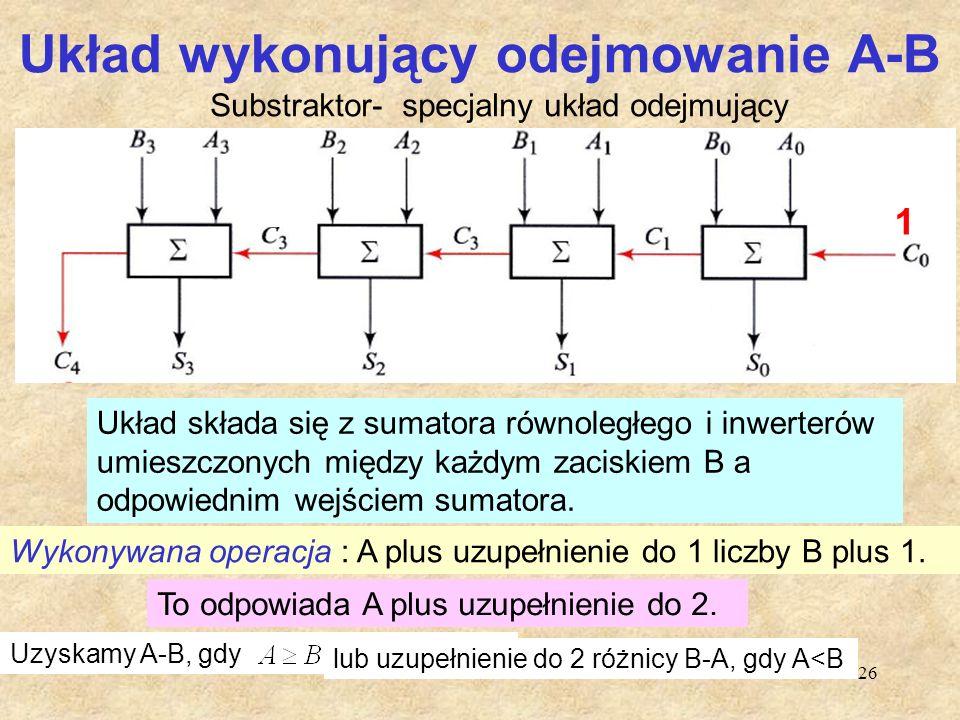 26 Układ wykonujący odejmowanie A-B Układ składa się z sumatora równoległego i inwerterów umieszczonych między każdym zaciskiem B a odpowiednim wejści