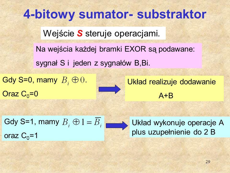 29 4-bitowy sumator- substraktor Gdy S=0, mamy. Oraz C 0 =0 Układ realizuje dodawanie A+B Gdy S=1, mamy. Gdy S=1, mamy oraz C 0 =1 Układ wykonuje oper