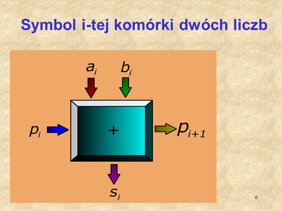 27 Sumator- substraktor Operacje dodawania i odejmowania mogą być połączone w jednym wspólnym sumatorze binarnym.