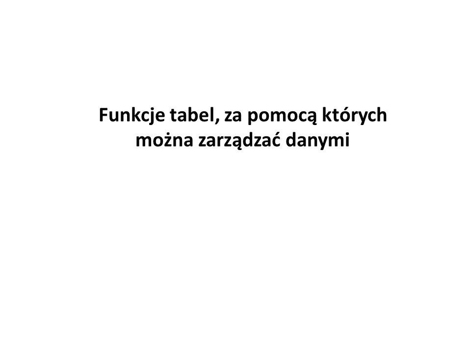 Funkcje tabel, za pomocą których można zarządzać danymi