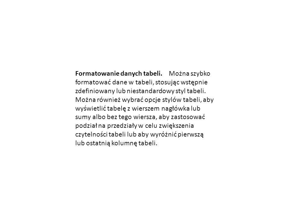 Formatowanie danych tabeli.