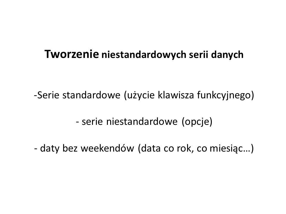 Tworzenie niestandardowych serii danych -Serie standardowe (użycie klawisza funkcyjnego) - serie niestandardowe (opcje) - daty bez weekendów (data co rok, co miesiąc…)