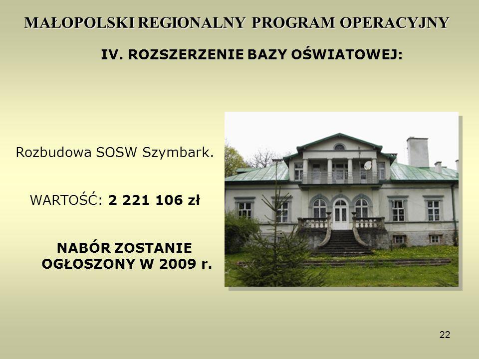 22 MAŁOPOLSKI REGIONALNY PROGRAM OPERACYJNY IV.