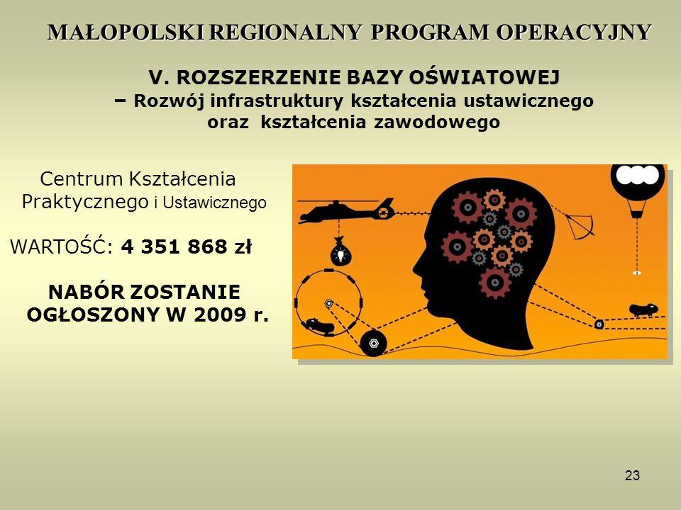 23 MAŁOPOLSKI REGIONALNY PROGRAM OPERACYJNY Centrum Kształcenia Praktycznego i Ustawicznego WARTOŚĆ: 4 351 868 zł NABÓR ZOSTANIE OGŁOSZONY W 2009 r. V