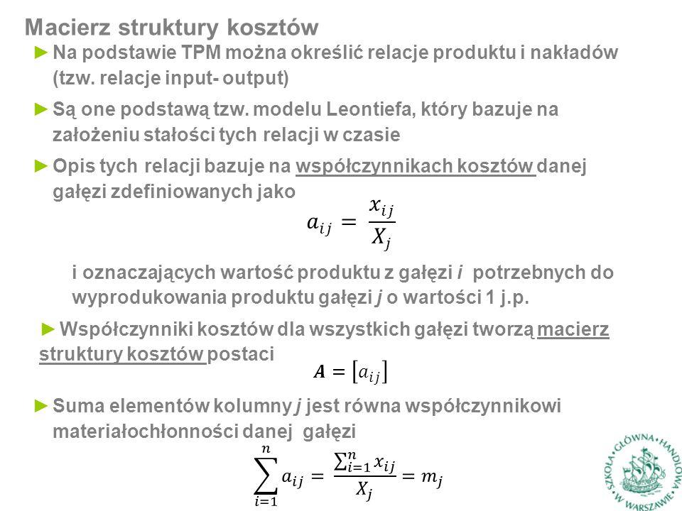 Macierz struktury kosztów ►Na podstawie TPM można określić relacje produktu i nakładów (tzw.