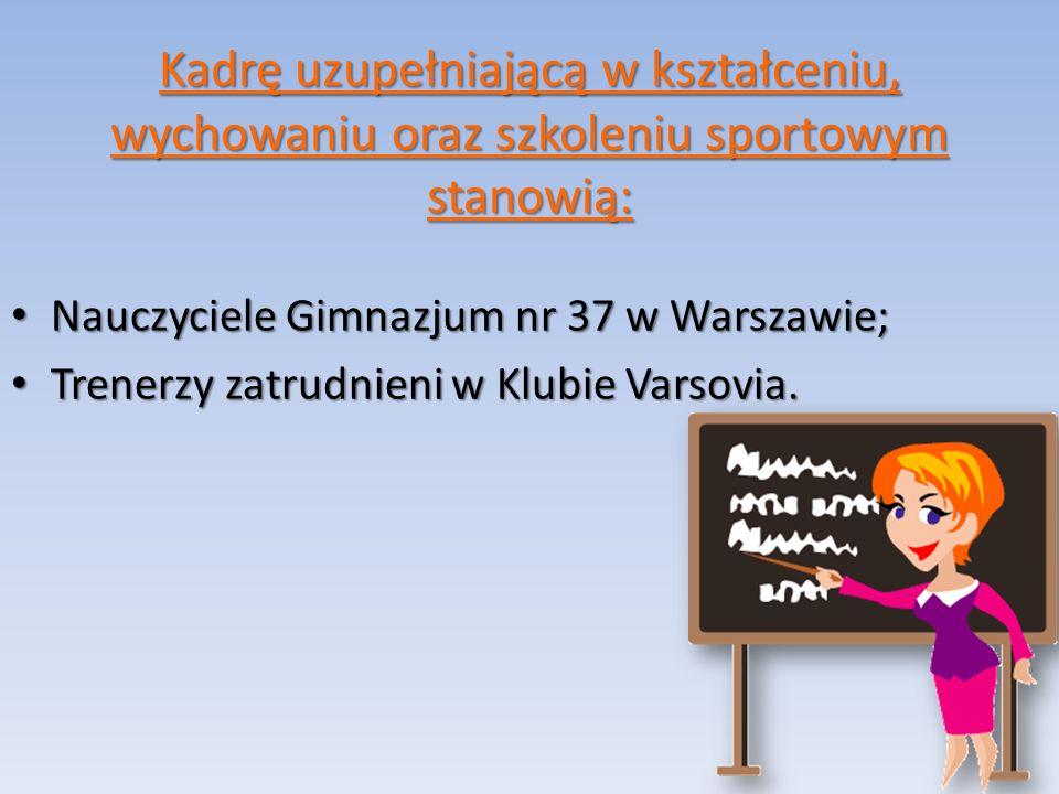 Kadrę uzupełniającą w kształceniu, wychowaniu oraz szkoleniu sportowym stanowią: Nauczyciele Gimnazjum nr 37 w Warszawie; Nauczyciele Gimnazjum nr 37 w Warszawie; Trenerzy zatrudnieni w Klubie Varsovia.