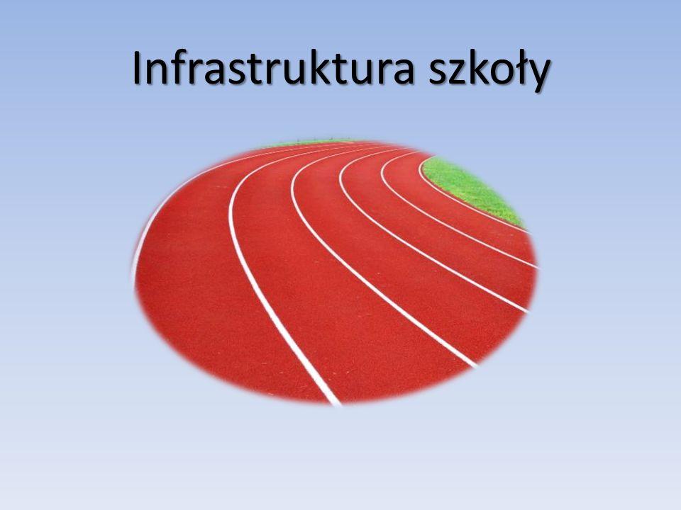Infrastruktura szkoły