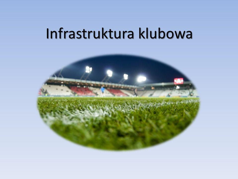 Infrastruktura klubowa