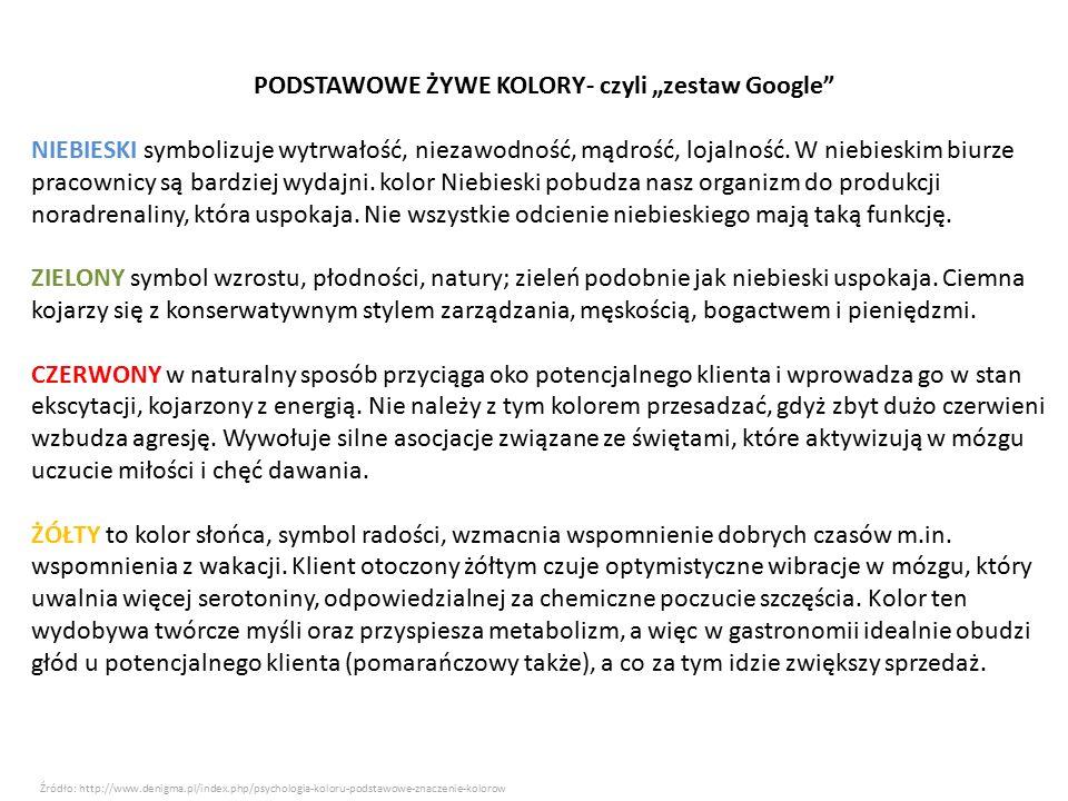 """PODSTAWOWE ŻYWE KOLORY- czyli """"zestaw Google NIEBIESKI symbolizuje wytrwałość, niezawodność, mądrość, lojalność."""