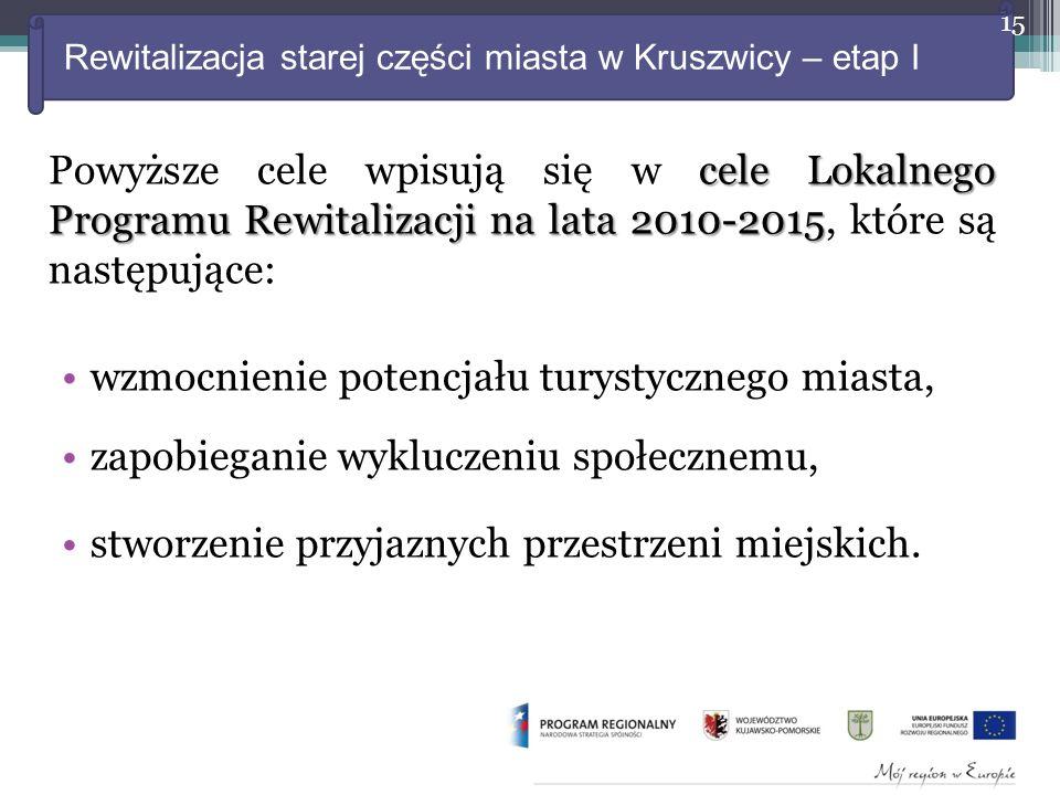 Rewitalizacja starej części miasta w Kruszwicy – etap I cele Lokalnego Programu Rewitalizacji na lata 2010-2015 Powyższe cele wpisują się w cele Lokalnego Programu Rewitalizacji na lata 2010-2015, które są następujące: wzmocnienie potencjału turystycznego miasta, zapobieganie wykluczeniu społecznemu, stworzenie przyjaznych przestrzeni miejskich.