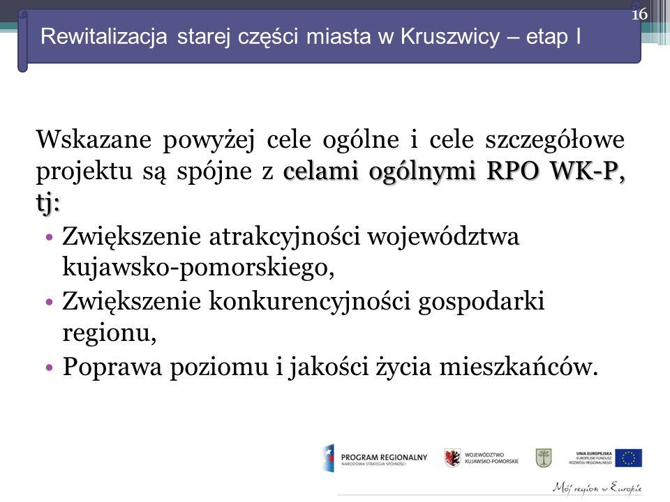 Rewitalizacja starej części miasta w Kruszwicy – etap I celami ogólnymi RPO WK-P, tj: Wskazane powyżej cele ogólne i cele szczegółowe projektu są spójne z celami ogólnymi RPO WK-P, tj: Zwiększenie atrakcyjności województwa kujawsko-pomorskiego, Zwiększenie konkurencyjności gospodarki regionu, Poprawa poziomu i jakości życia mieszkańców.