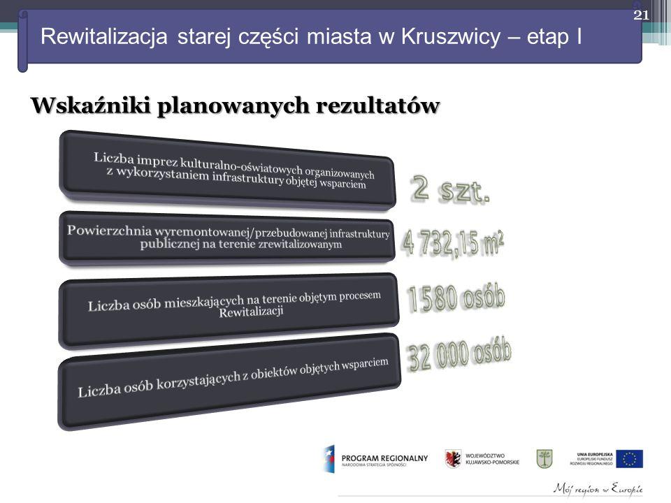 Rewitalizacja starej części miasta w Kruszwicy – etap I 21 Wskaźniki planowanych rezultatów