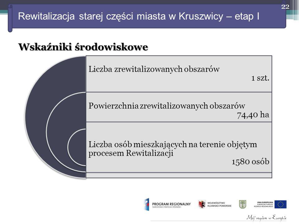 Rewitalizacja starej części miasta w Kruszwicy – etap I 22 Wskaźniki środowiskowe Liczba zrewitalizowanych obszarów 1 szt.