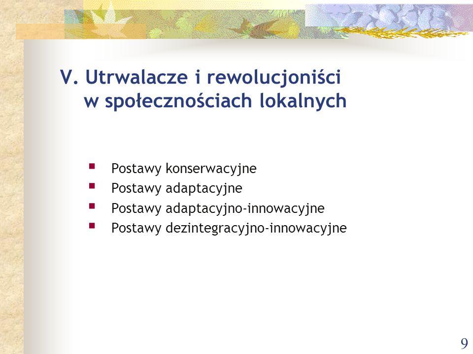 9  Postawy konserwacyjne  Postawy adaptacyjne  Postawy adaptacyjno-innowacyjne  Postawy dezintegracyjno-innowacyjne V.