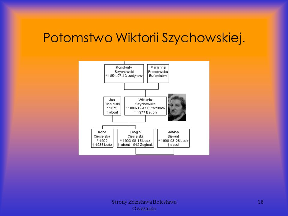 Strony Zdzisława Bolesława Owczarka 18 Potomstwo Wiktorii Szychowskiej.