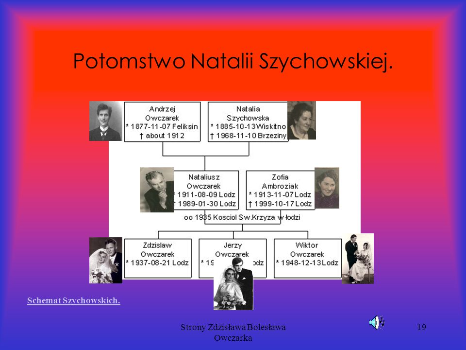 Strony Zdzisława Bolesława Owczarka 19 Potomstwo Natalii Szychowskiej. Schemat Szychowskich.