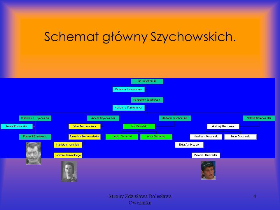 Strony Zdzisława Bolesława Owczarka 4 Schemat główny Szychowskich. Idź do