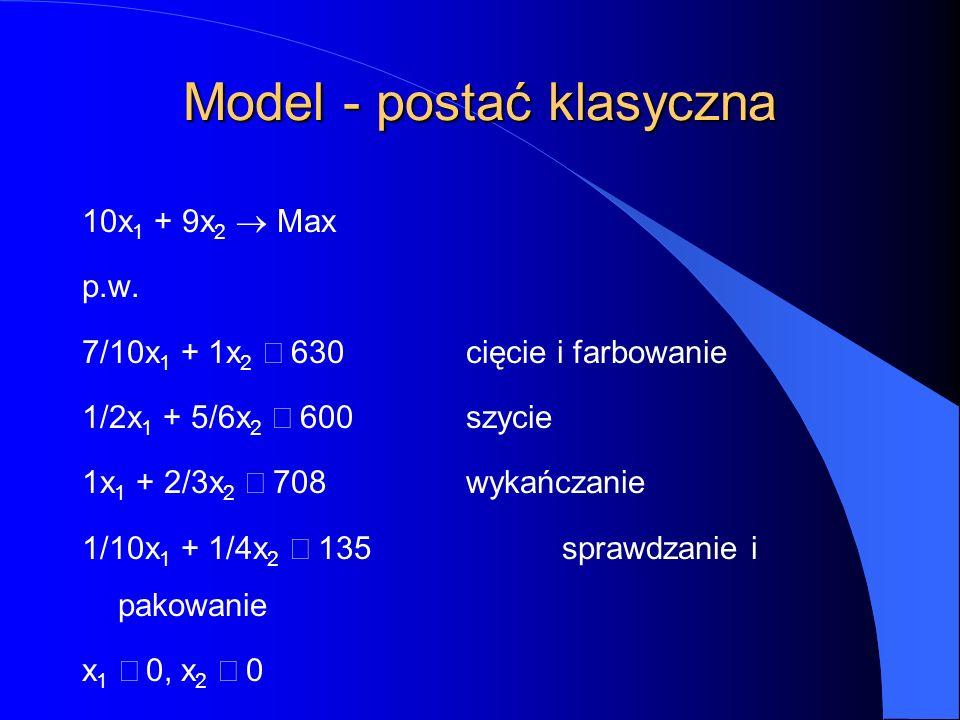 Model - postać klasyczna 10x 1 + 9x 2  Max p.w.