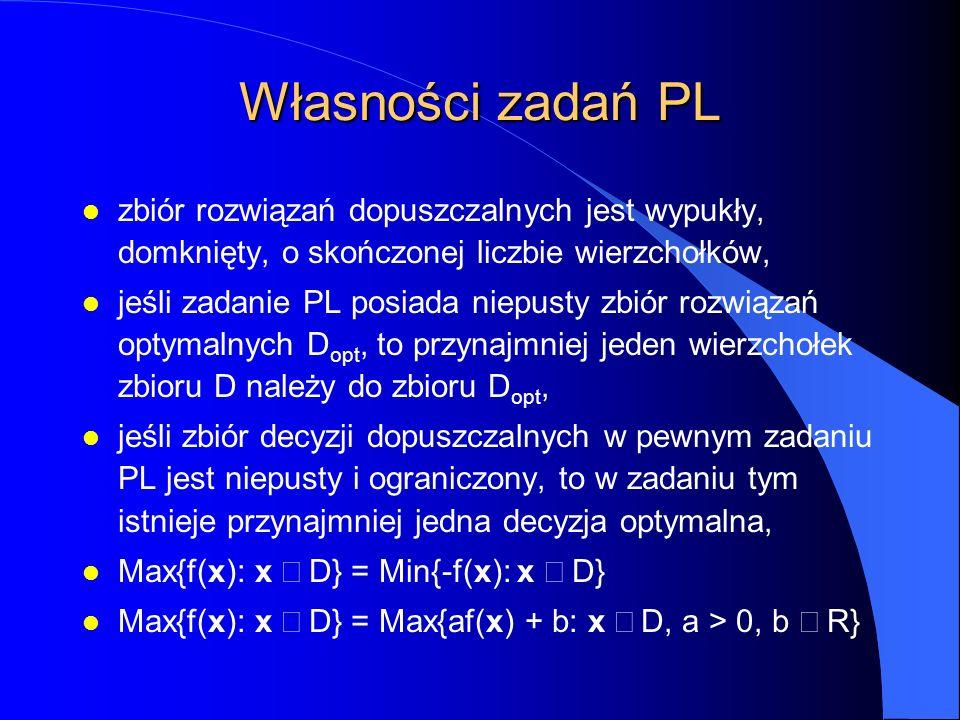 Własności zadań PL l zbiór rozwiązań dopuszczalnych jest wypukły, domknięty, o skończonej liczbie wierzchołków, l jeśli zadanie PL posiada niepusty zbiór rozwiązań optymalnych D opt, to przynajmniej jeden wierzchołek zbioru D należy do zbioru D opt, l jeśli zbiór decyzji dopuszczalnych w pewnym zadaniu PL jest niepusty i ograniczony, to w zadaniu tym istnieje przynajmniej jedna decyzja optymalna, Max{f(x): x  D} = Min{-f(x): x  D} Max{f(x): x  D} = Max{af(x) + b: x  D, a > 0, b  R}