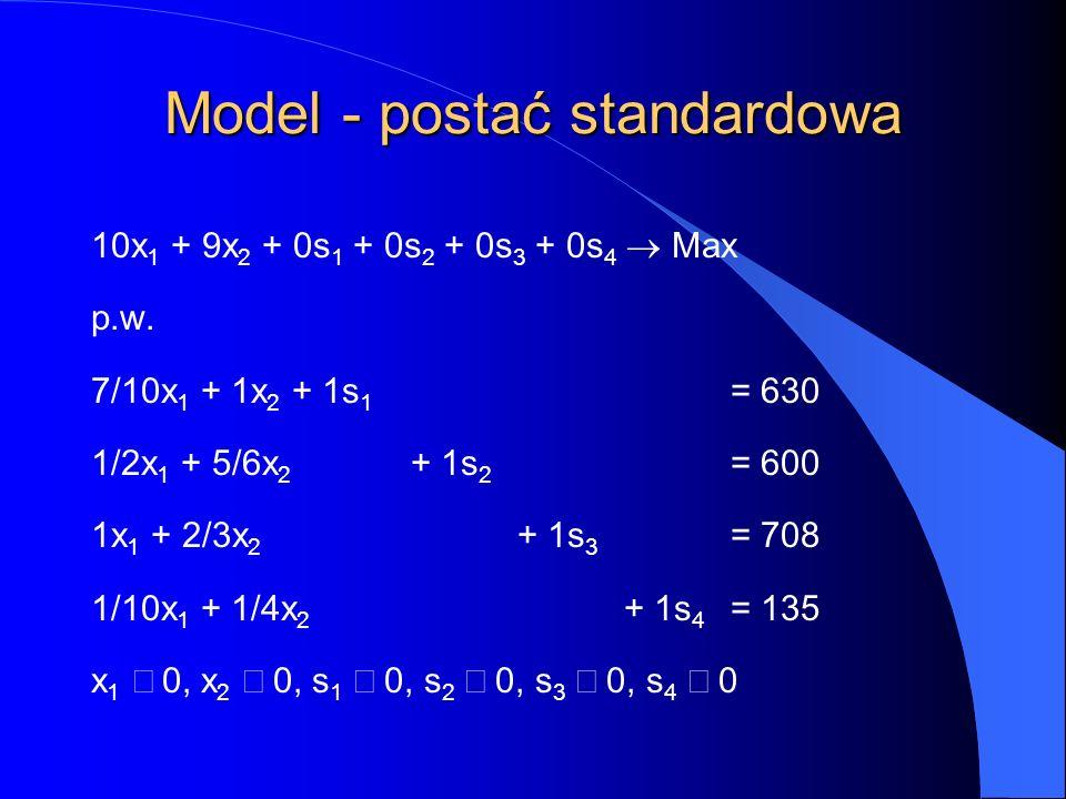 Model - postać standardowa 10x 1 + 9x 2 + 0s 1 + 0s 2 + 0s 3 + 0s 4  Max p.w.