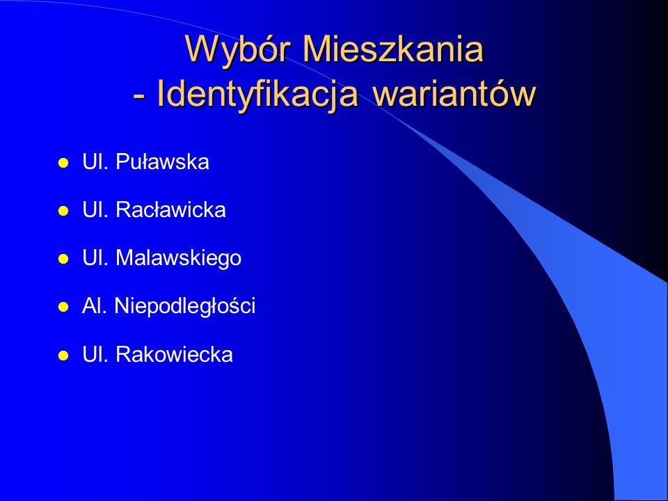 Wybór Mieszkania - Identyfikacja wariantów l Ul. Puławska l Ul.