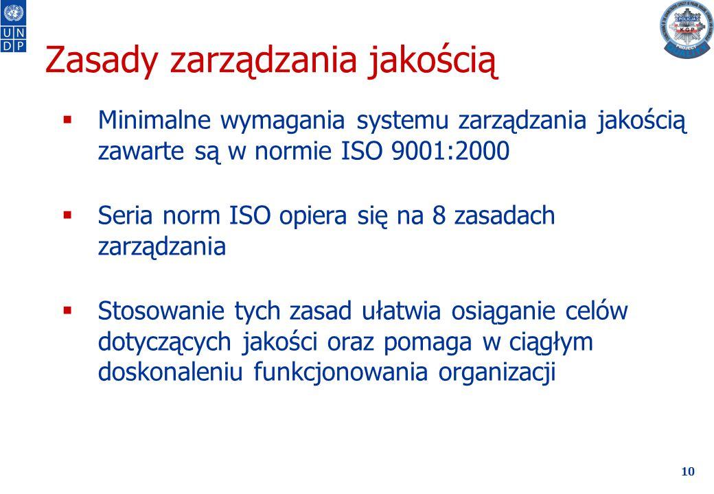 10 Zasady zarządzania jakością  Minimalne wymagania systemu zarządzania jakością zawarte są w normie ISO 9001:2000  Seria norm ISO opiera się na 8 zasadach zarządzania  Stosowanie tych zasad ułatwia osiąganie celów dotyczących jakości oraz pomaga w ciągłym doskonaleniu funkcjonowania organizacji