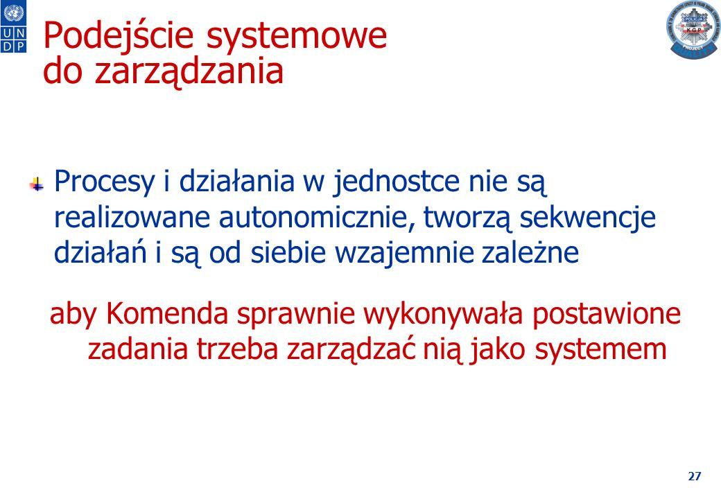 27 Podejście systemowe do zarządzania Procesy i działania w jednostce nie są realizowane autonomicznie, tworzą sekwencje działań i są od siebie wzajemnie zależne aby Komenda sprawnie wykonywała postawione zadania trzeba zarządzać nią jako systemem