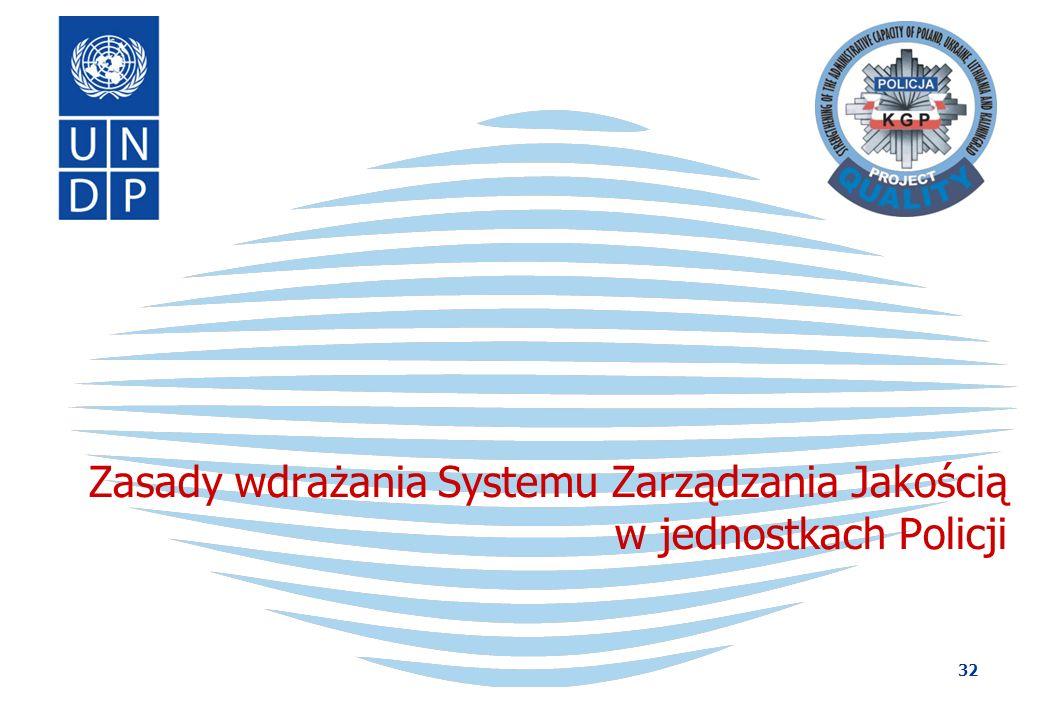 32 Zasady wdrażania Systemu Zarządzania Jakością w jednostkach Policji