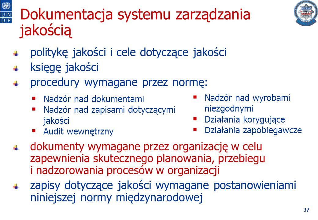 37 Dokumentacja systemu zarządzania jakością politykę jakości i cele dotyczące jakości księgę jakości procedury wymagane przez normę: dokumenty wymagane przez organizację w celu zapewnienia skutecznego planowania, przebiegu i nadzorowania procesów w organizacji zapisy dotyczące jakości wymagane postanowieniami niniejszej normy międzynarodowej  Nadzór nad dokumentami  Nadzór nad zapisami dotyczącymi jakości  Audit wewnętrzny  Nadzór nad wyrobami niezgodnymi  Działania korygujące  Działania zapobiegawcze
