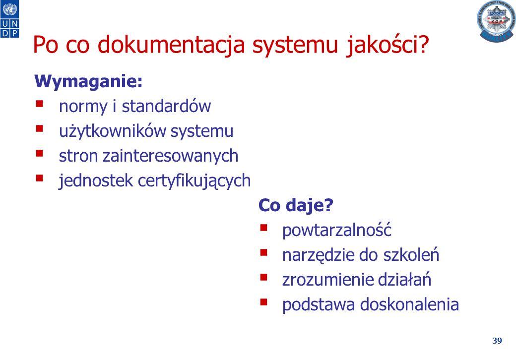 39 Wymaganie:  normy i standardów  użytkowników systemu  stron zainteresowanych  jednostek certyfikujących Co daje.