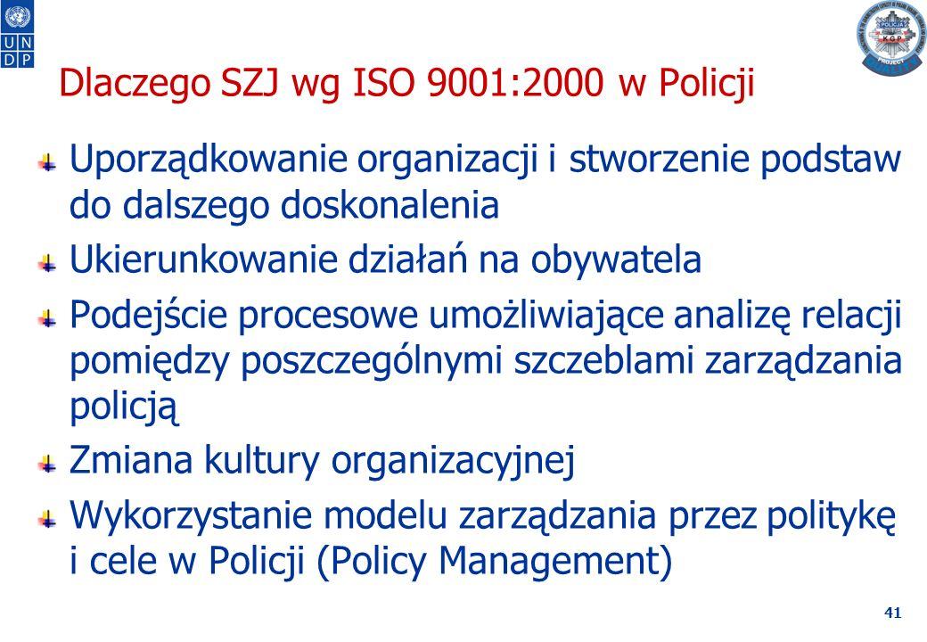 41 Dlaczego SZJ wg ISO 9001:2000 w Policji Uporządkowanie organizacji i stworzenie podstaw do dalszego doskonalenia Ukierunkowanie działań na obywatela Podejście procesowe umożliwiające analizę relacji pomiędzy poszczególnymi szczeblami zarządzania policją Zmiana kultury organizacyjnej Wykorzystanie modelu zarządzania przez politykę i cele w Policji (Policy Management)
