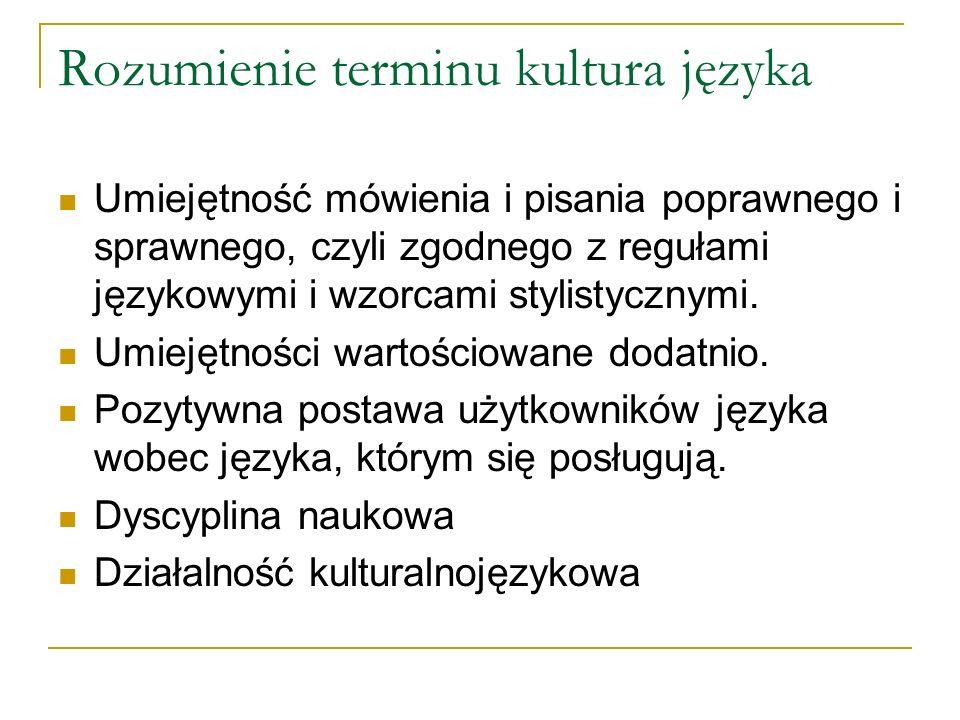 Składniki kultury języka Poprawność językowa Sprawność językowa Etyka słowa Estetyka słowa
