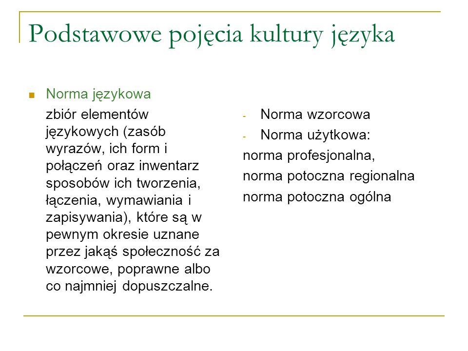 Instytucje prowadzące działalność naukową/kulturalnojęzykową Rada Języka Polskiego przy Prezydium Polskiej Akademii Nauk ul.