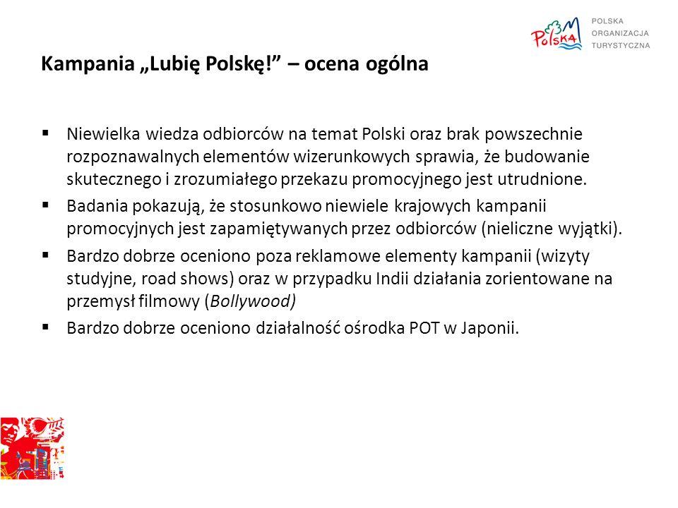 """Kampania """"Lubię Polskę!"""" – ocena ogólna  Niewielka wiedza odbiorców na temat Polski oraz brak powszechnie rozpoznawalnych elementów wizerunkowych spr"""