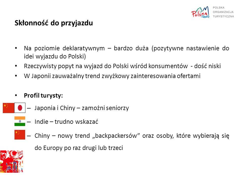 """Skłonność do przyjazdu Na poziomie deklaratywnym – bardzo duża (pozytywne nastawienie do idei wyjazdu do Polski) Rzeczywisty popyt na wyjazd do Polski wśród konsumentów - dość niski W Japonii zauważalny trend zwyżkowy zainteresowania ofertami Profil turysty: – Japonia i Chiny – zamożni seniorzy – Indie – trudno wskazać – Chiny – nowy trend """"backpackersów oraz osoby, które wybierają się do Europy po raz drugi lub trzeci"""