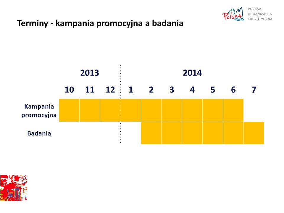 20132014 1011121234567 Kampania promocyjna Badania Terminy - kampania promocyjna a badania