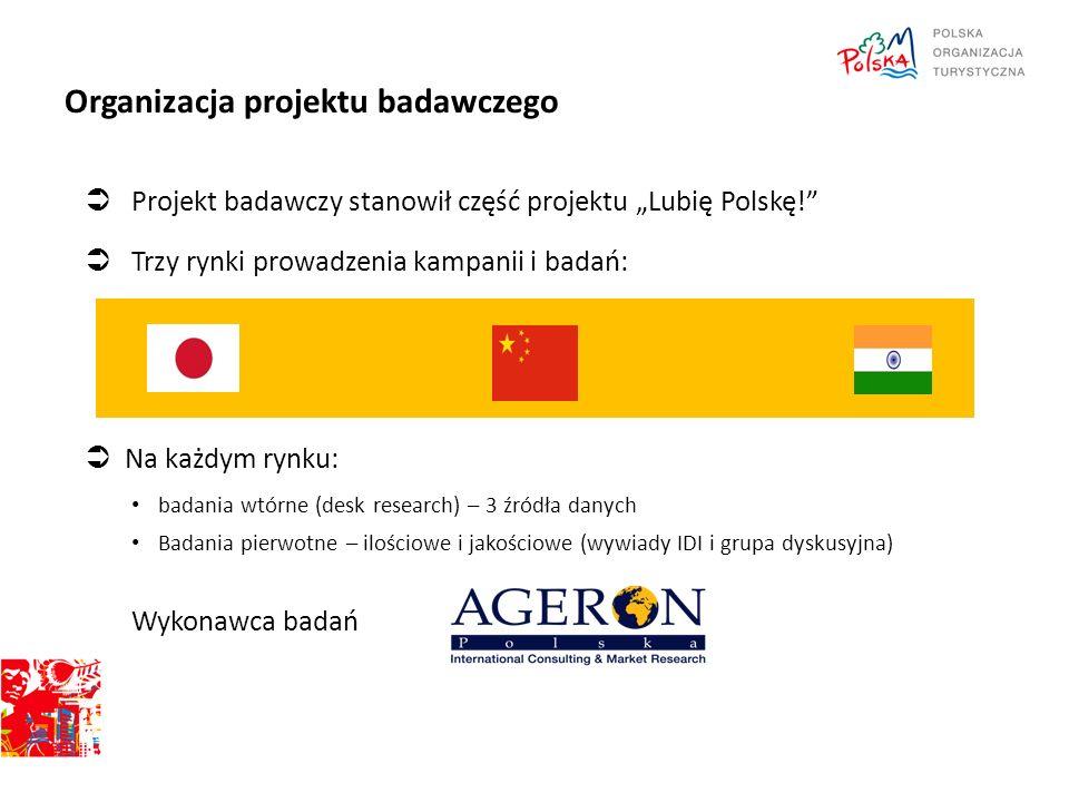 """Organizacja projektu badawczego  Projekt badawczy stanowił część projektu """"Lubię Polskę!  Trzy rynki prowadzenia kampanii i badań:  Na każdym rynku: badania wtórne (desk research) – 3 źródła danych Badania pierwotne – ilościowe i jakościowe (wywiady IDI i grupa dyskusyjna) Wykonawca badań"""